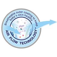 Air Flow Technology