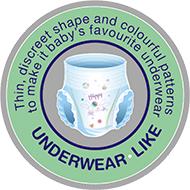Underwear Like